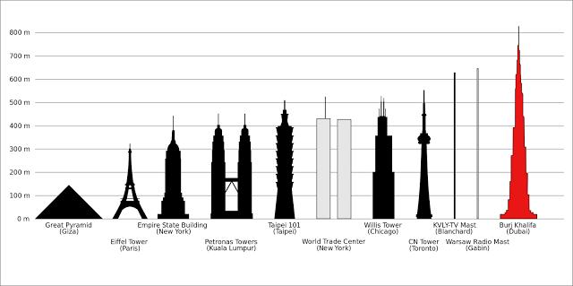 burj-khalifaTháp Burj Khalifa